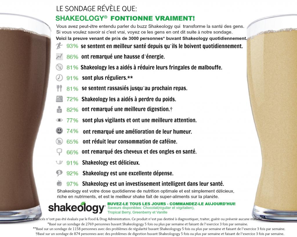 Sondage Shakeology